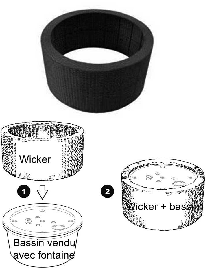 D couvrez le decowall wicker ubbink pour fontaine de for Film plastique noir pour bassin